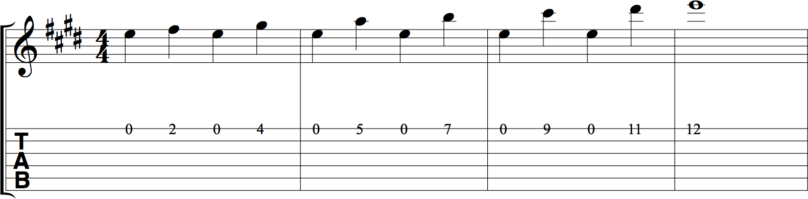 E major scale on first string, starting with open note.