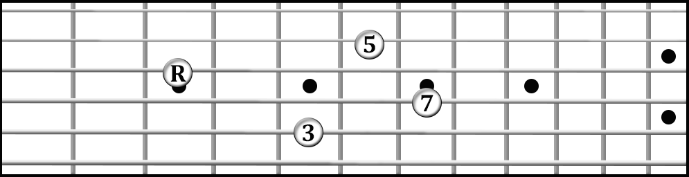 First inversion drop 2 chord.