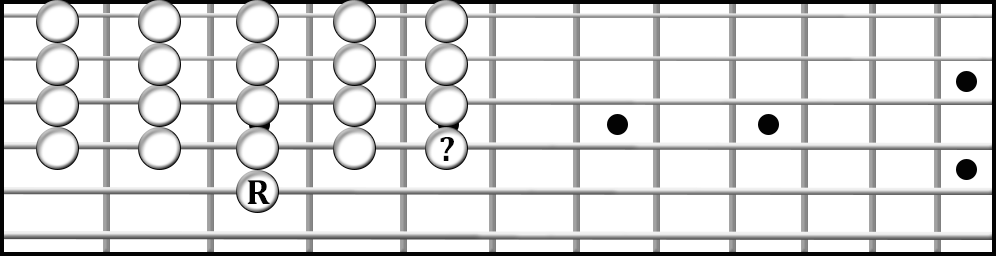 Guitar intervals, blank page.