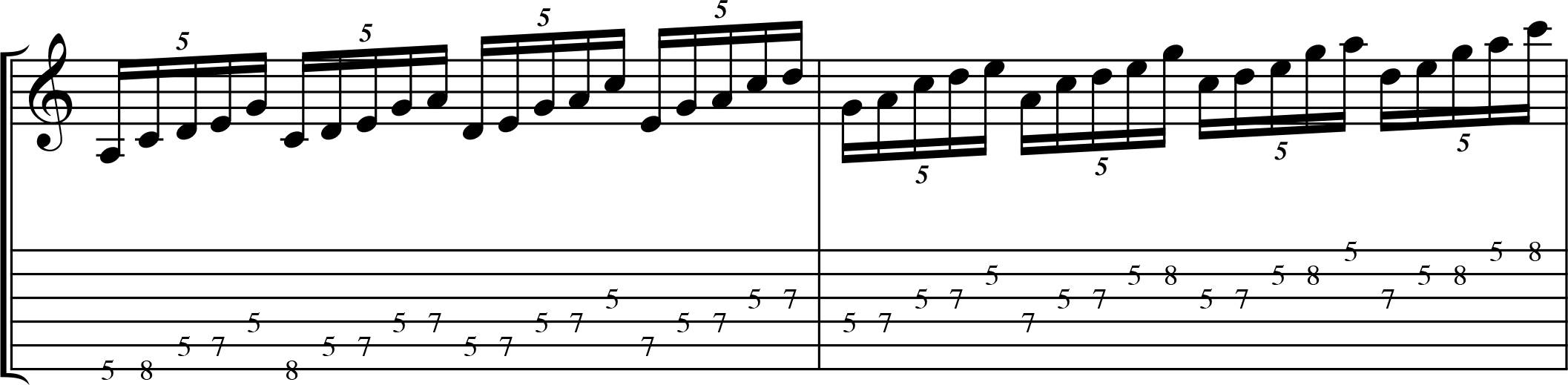 Notation for pentatonic scale played in sixteenth note quintuplets.