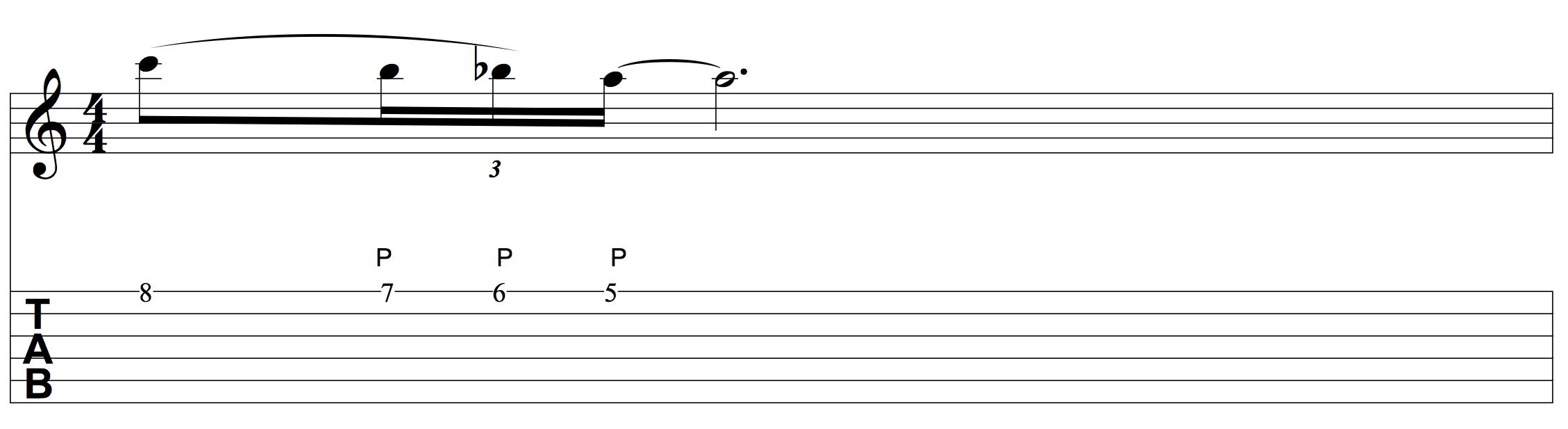 Three-note chromatic pulloff for guitar..