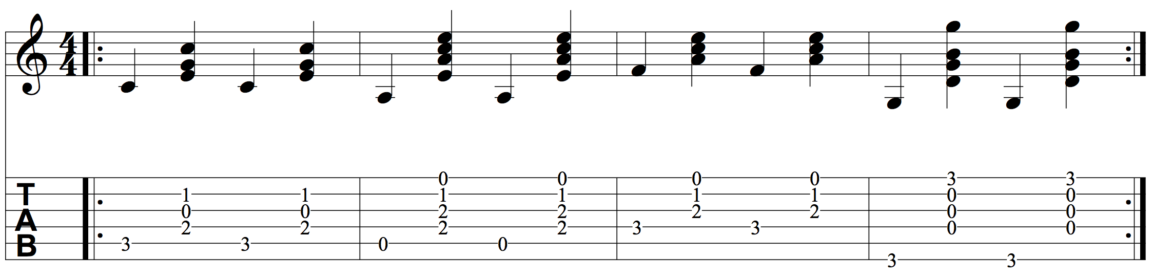 Separating bass from the chords and building right-hand accuracy..