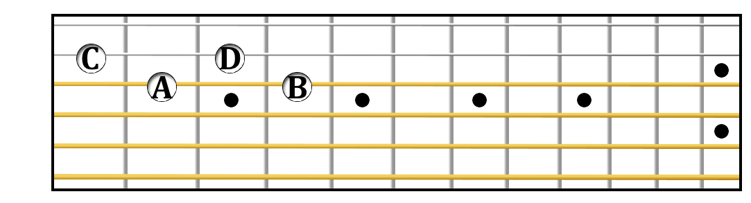 G major scale up two strings, part 2.