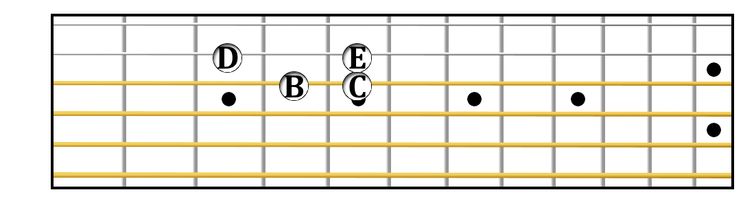 G major scale up two strings, part 3.