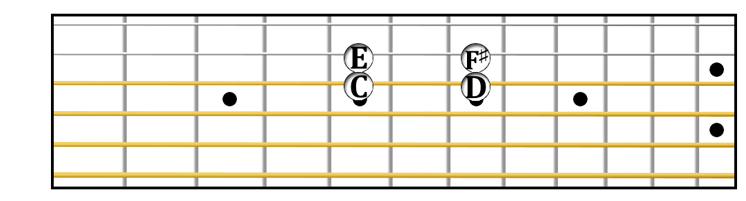 G major scale up two strings, part 4.