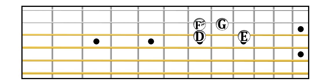 G major scale up two strings, part 5.