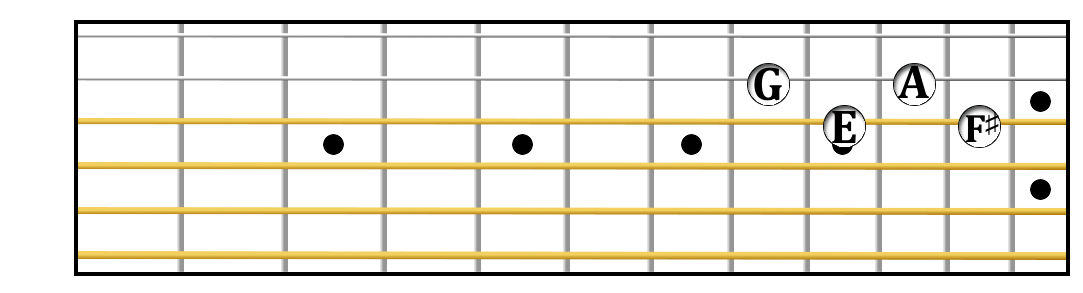 G major scale up two strings, part 6.