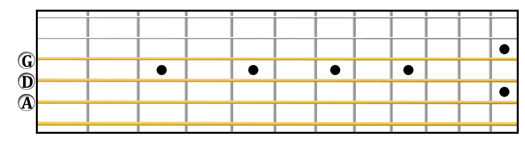 Quartal harmony on strings one, two and three.