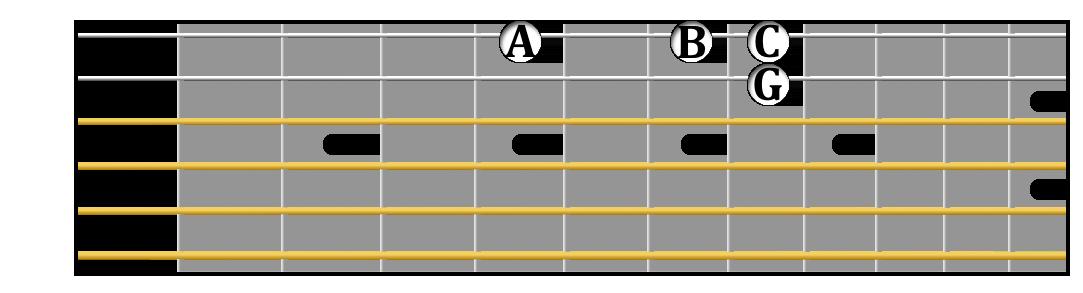 G major tetrachord on guitar.
