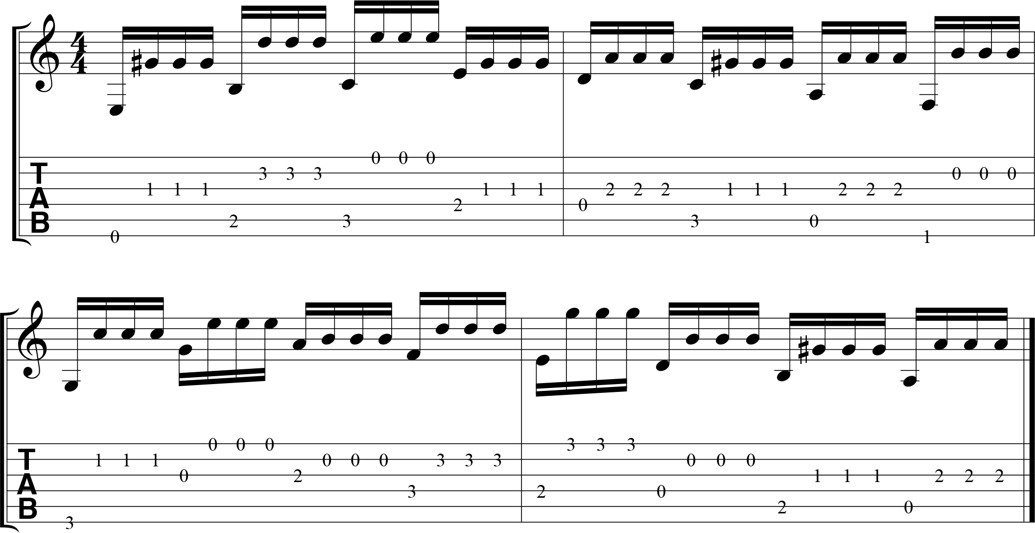 Three-note tremolo exercise for guitar.