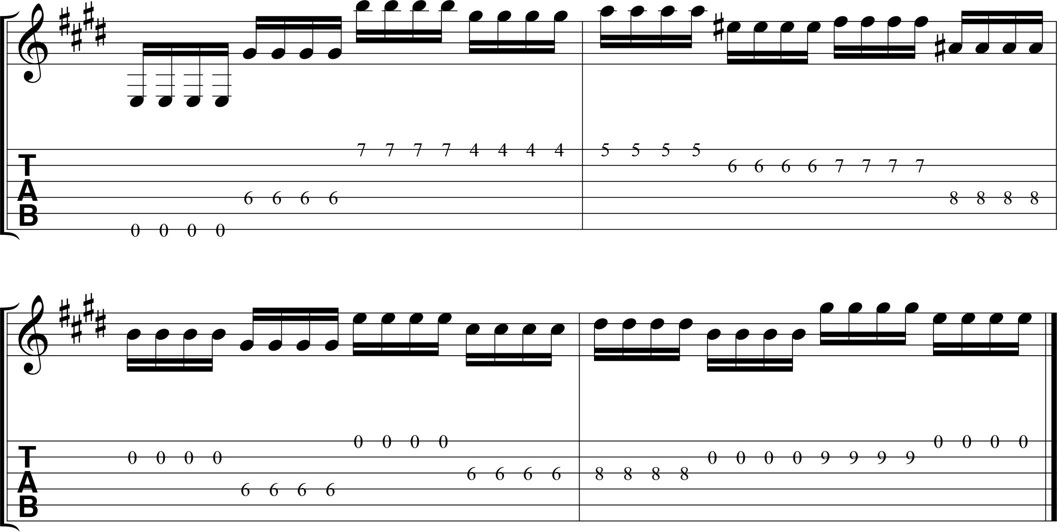 Four-note tremolo exercise for guitar.