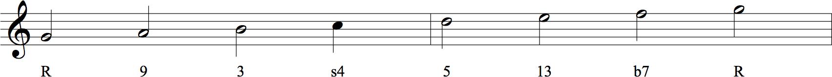Advanced Chord Scales, Part 2 | Hub Guitar