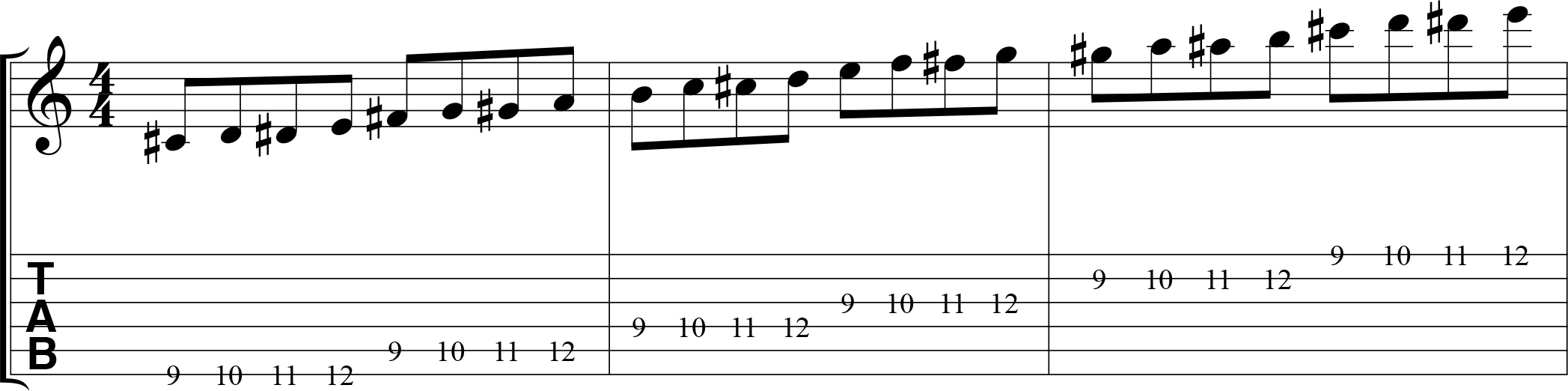 Chromatic alternate picking exercise for guitar, 1234, ascending.