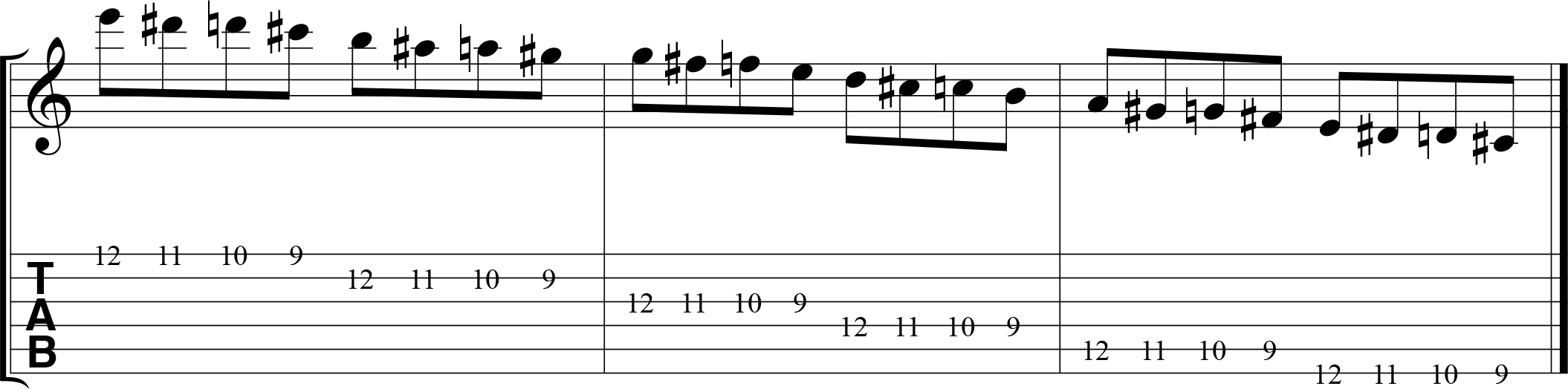 Chromatic alternate picking exercise for guitar, 1234, descending.