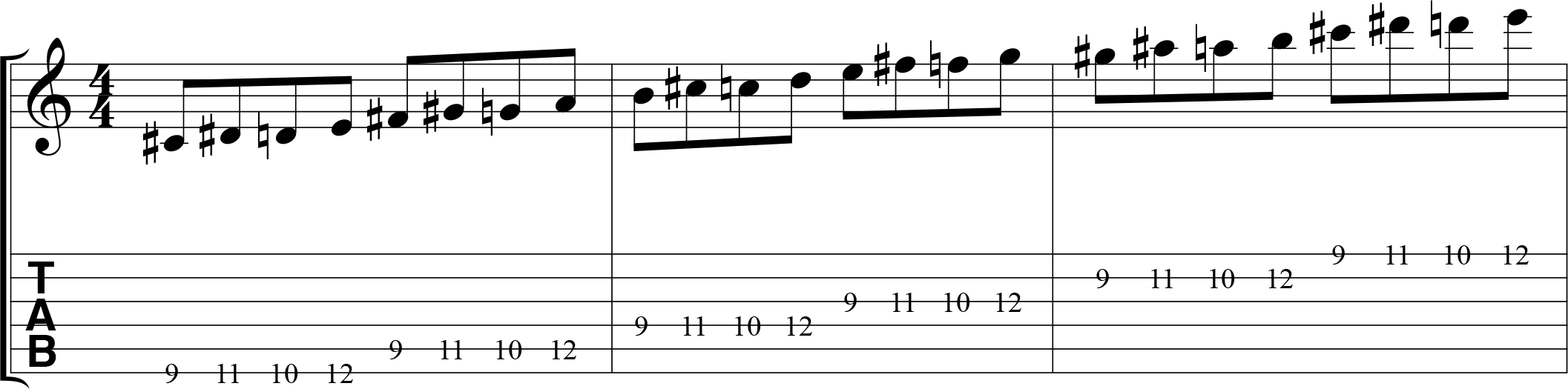 Chromatic alternate picking exercise for guitar, 1324, ascending.