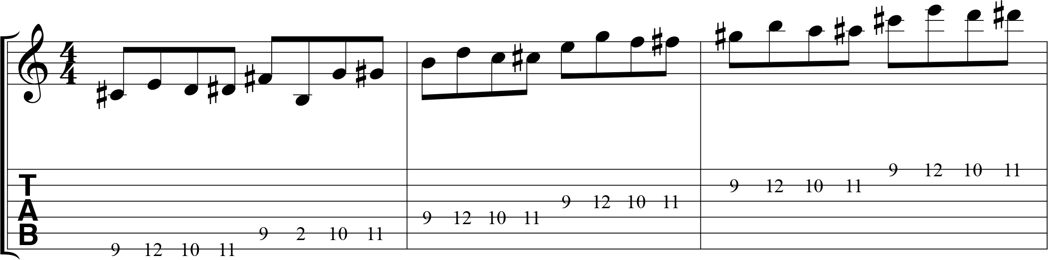Chromatic alternate picking exercise for guitar, 1423, ascending.