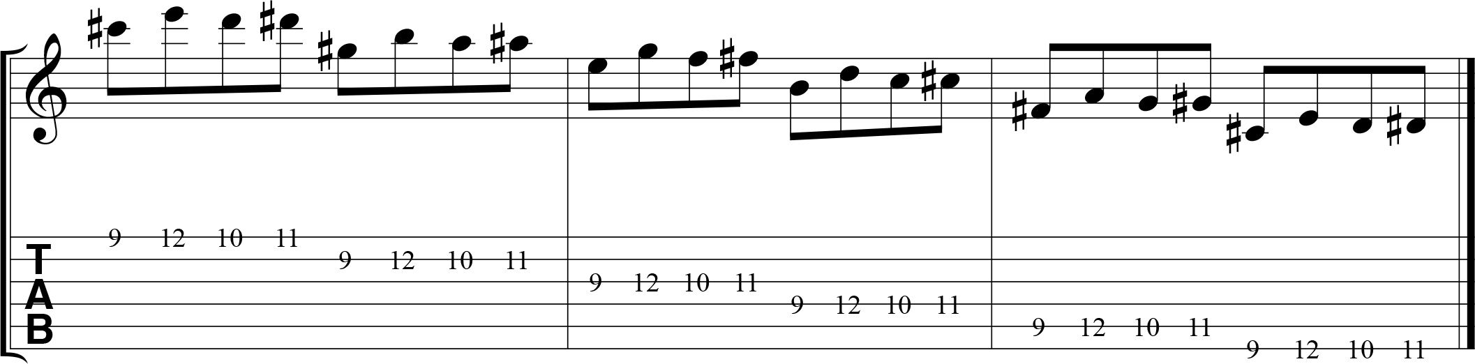 Chromatic alternate picking exercise for guitar, 1423, descending.