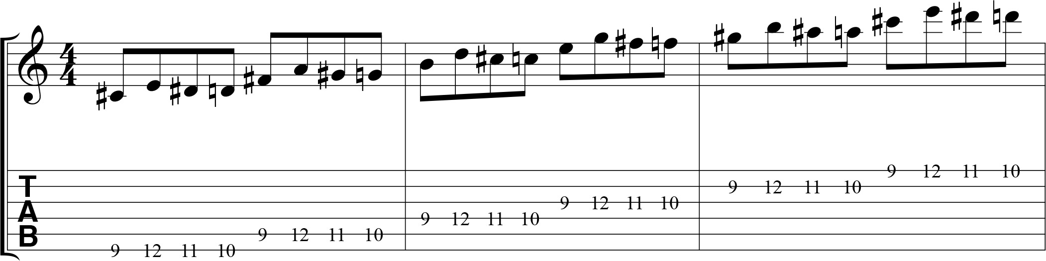 Chromatic alternate picking exercise for guitar, 1432, ascending.