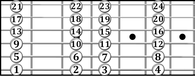 Alternate picking exercise.