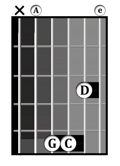 A<sup>-11</sup> chord diagram