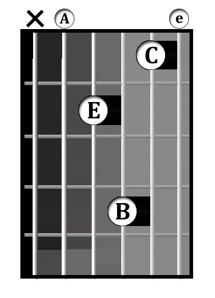 A<sup>-9</sup> chord diagram