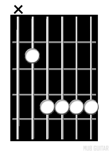 Major 6 chord diagram