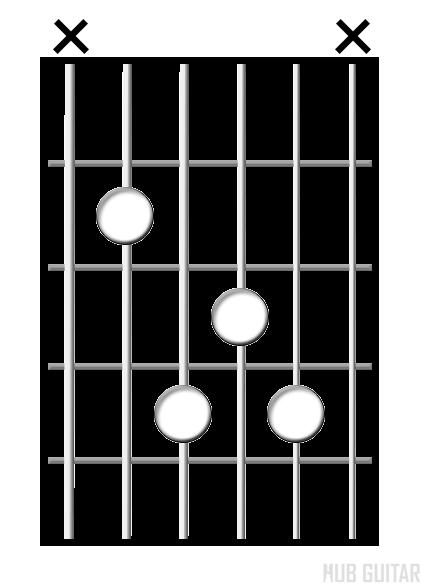 Major 7<sup>th</sup> chord diagram