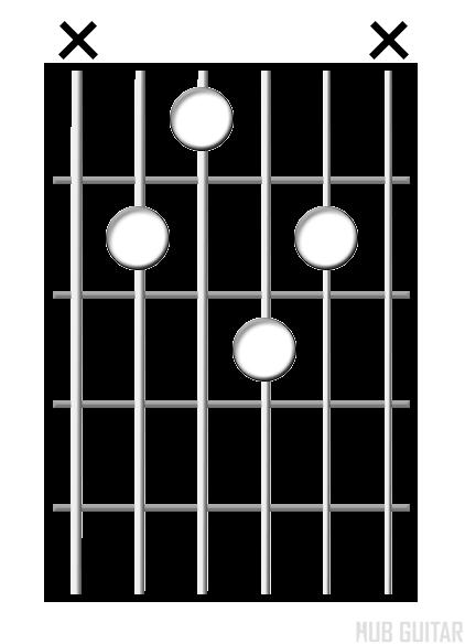 Major 9 chord diagram