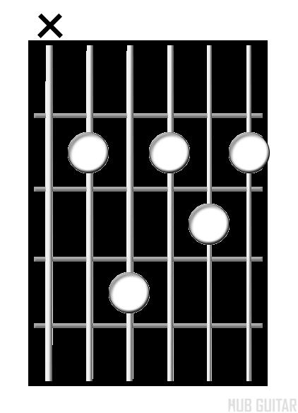 Minor 7 chord diagram