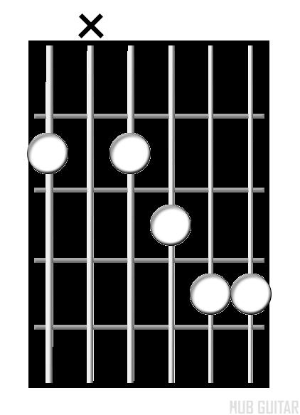 Dominant 13 chord diagram