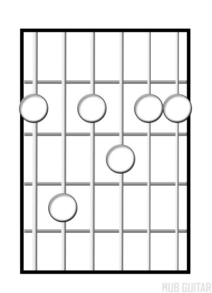 Dominant 7 chord diagram
