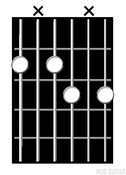 Dominant 7♭9 chord diagram