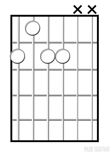 Dominant 7♯9 chord diagram