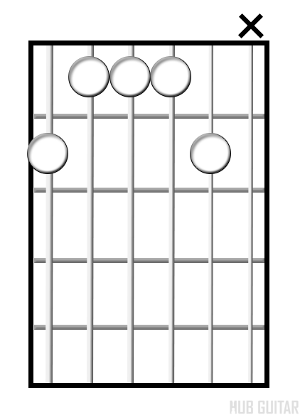 Major 6,9 chord diagram