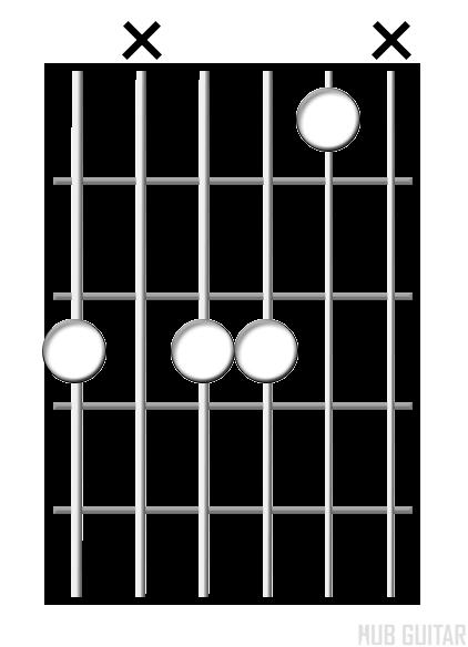 Minor 11 chord diagram