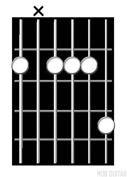 Minor 9 chord diagram