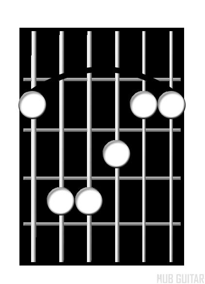 Major chord diagram
