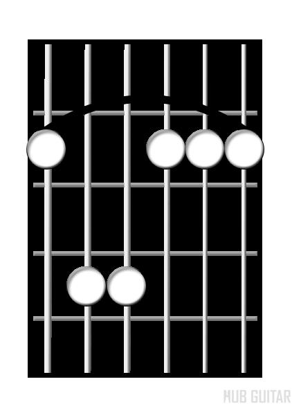 Minor chord diagram