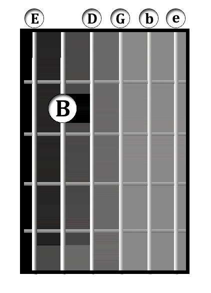 E<sup>-11</sup> chord diagram