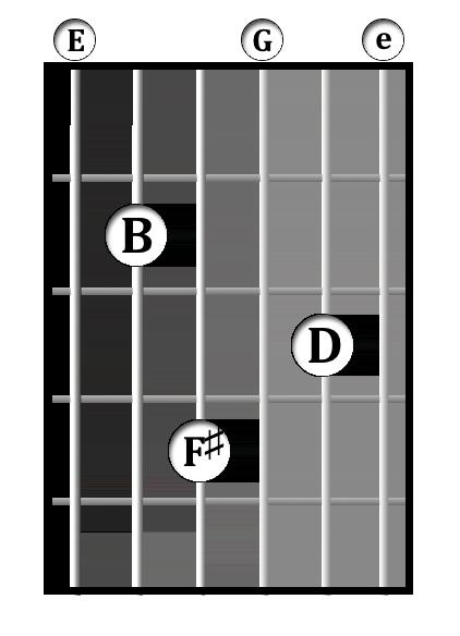 E<sup>-9</sup> chord diagram