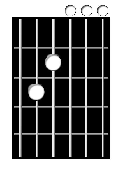 C<sup>maj7</sup> chord diagram