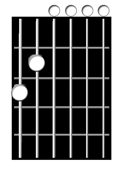 """Dirty G"" chord diagram"