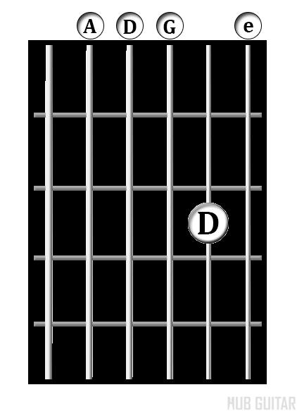 G/A chord diagram