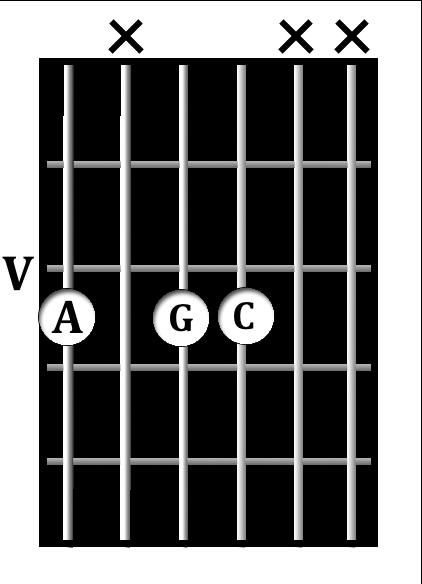 DUO: Minor Swing (Django Reinhardt) | Hub Guitar