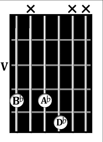 B&#x266d;<sup>7</sup> chord diagram