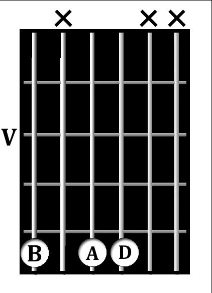 B<sup>-7♭5</sup> chord diagram