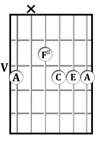 A<sup>-6</sup> chord diagram