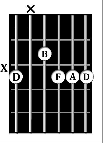D<sup>-6</sup> chord diagram