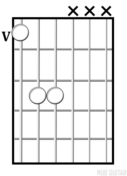 A<sup>5</sup> chord diagram