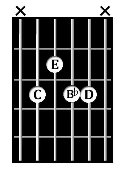C<sup>9</sup> chord diagram